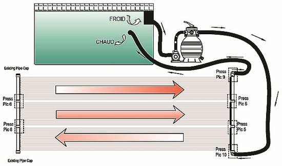 Kit pompe solaire for Chauffe eau piscine prix