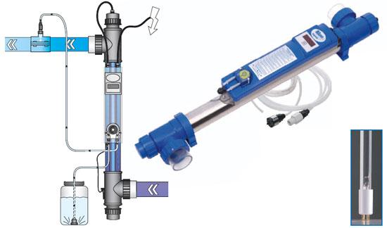 St rilisateur piscine ultraviolet 75w blue lagoon avec for Sterilisateur piscine